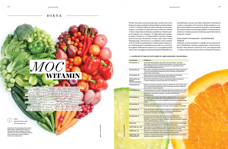 DIETA – MOC WITAMIN